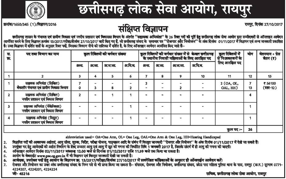 Online Form Submit Govt Job on hospital pakpattan, district thatta, 12th pass uttrakhand, application form, 10th pass raliway, 10th 12th qualification,