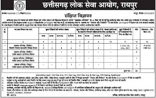 Chhattisgarh CGPSC Assistant Engineer Civil Vacancy in Recruitment Notification 2017 26 Govt Jobs