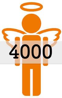 エンジェルナンバー 4000
