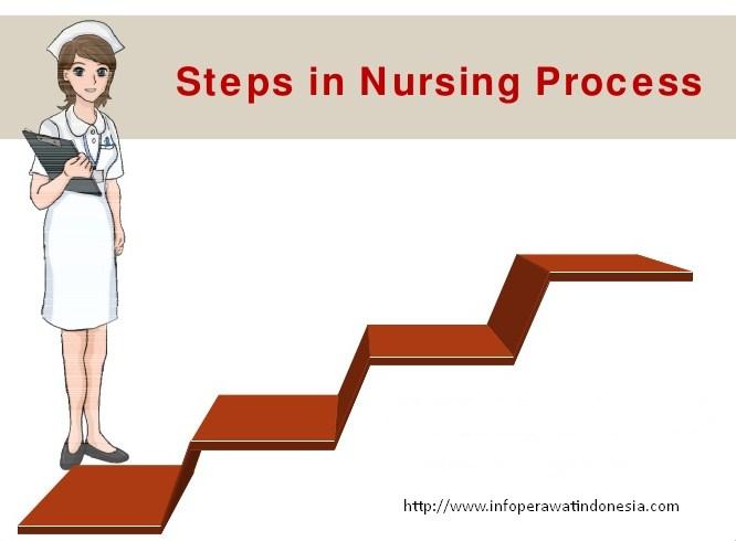 Metode Asuhan Keperawatan yang Dilakukan Di Beberapa Rumah Sakit
