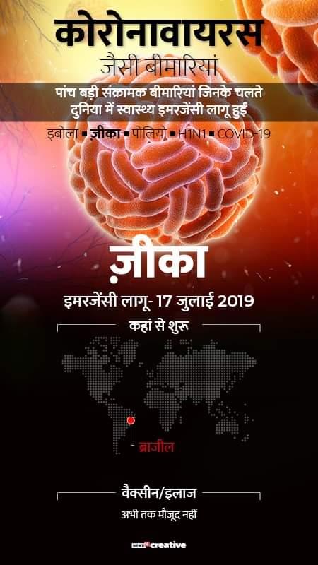 बूरी खबर -दिल्ली में कोरोना वायरस से पहली मौत