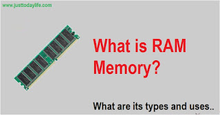 what-is-ram-post