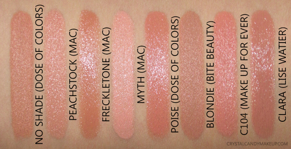 Dose of Colors Lipstick No Shade Desi Katy Swatches Dupes Comparisons MAC Peachstock Myth