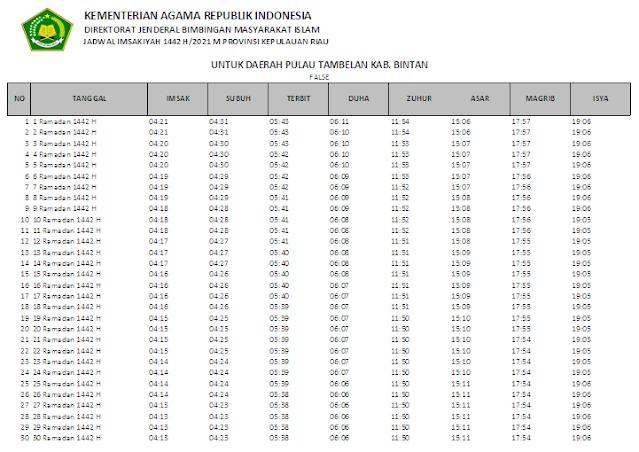 Jadwal Imsakiyah Ramadhan 1442 H Daerah Pulau Tambelan Kabupaten Bintan, Provinsi Kepulauan Riau