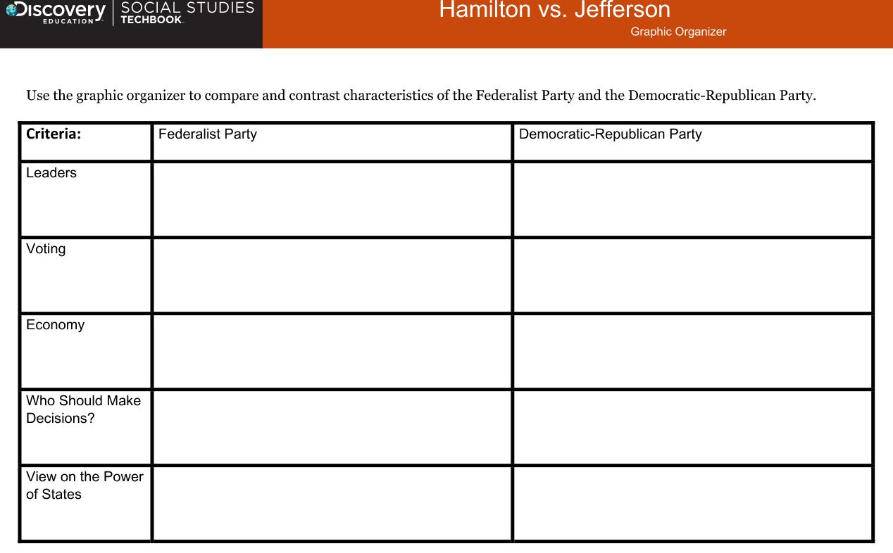 8th Grade U S History 3 11 Concept 5 2 Hamilton Vs