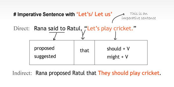 reporting imperative sentence with let's