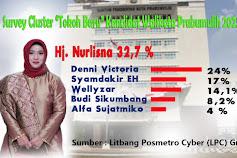 """Nurlisna Duduki Posisi Teratas Survey Cluster """"Tokoh Baru"""" Cawako Prabumulih 2023"""