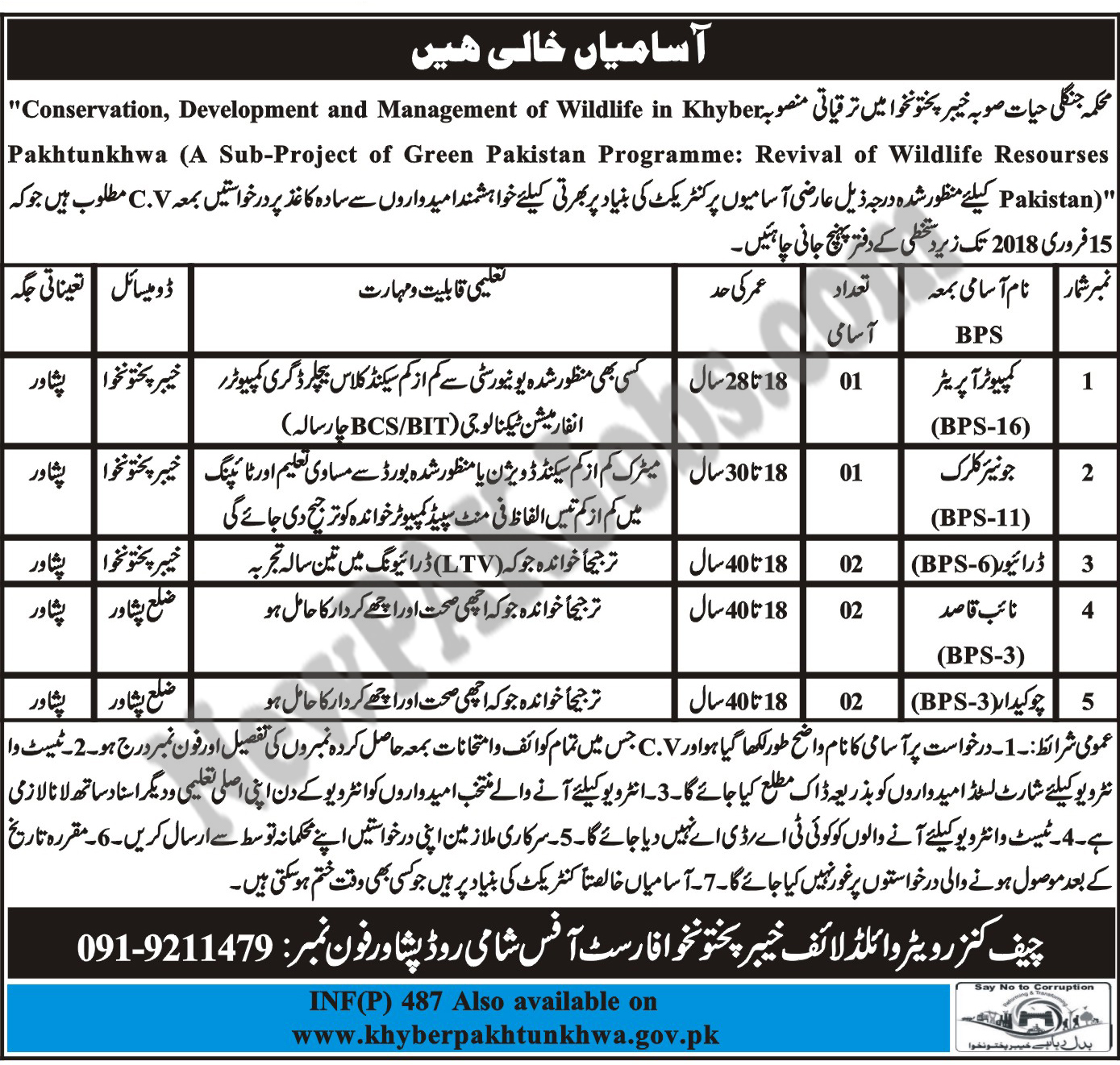 Forestry Environment and Wildlife Department Latest Jobs 2018