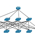 Cisco ACI- Spine-Leaf Architecture