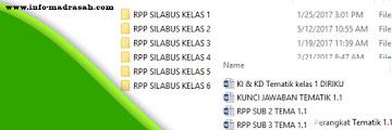 Download RPP Kurikulum 2013 Lengkap Untuk MI Kelas 1 - Kelas 6