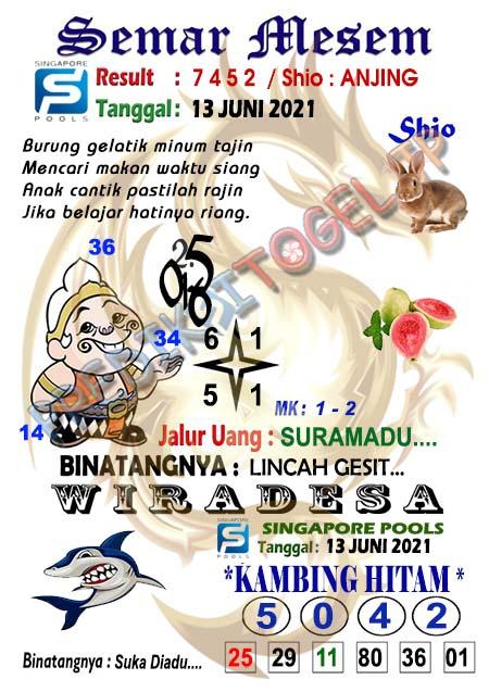 Syair Semar Mesem SGP Minggu 13 Juni 2021