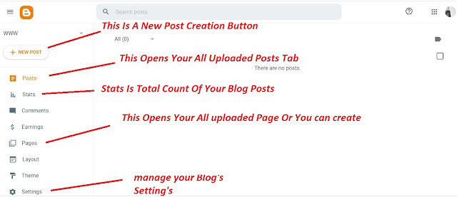 how to start writing a blog