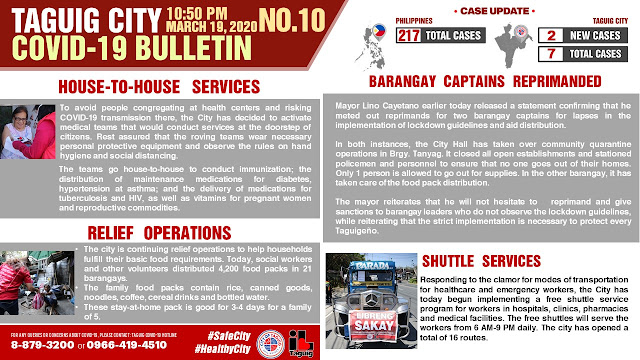 TAGUIG COVID-19 UPDATE: 2 new cases, total of 7