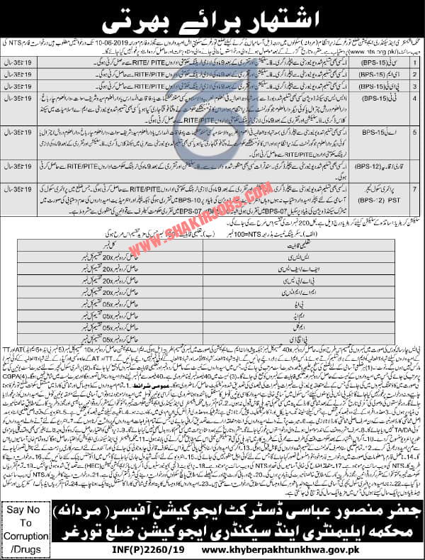 Directorate Of Elementary & Secondary Education KPK District Tor Ghar Through NTS Jobs for Male 2019