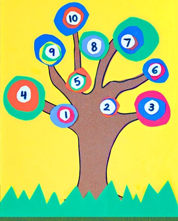 Arts And Crafts With Number And Alphabet Creative Art And Craft Ideas