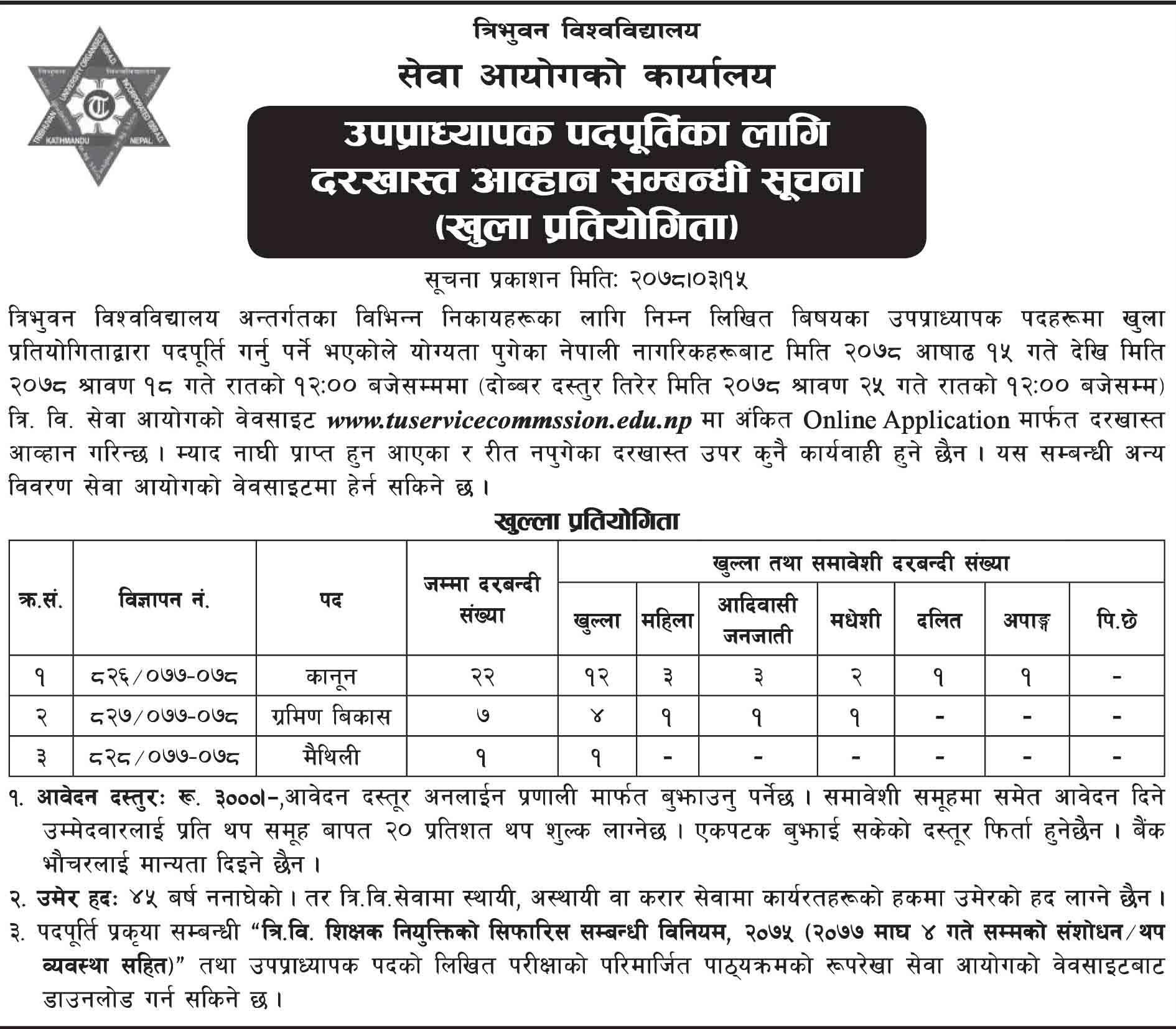 Job Vacancy In TU Sewa Aayog