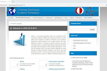 Peringkat Universitas di Turki