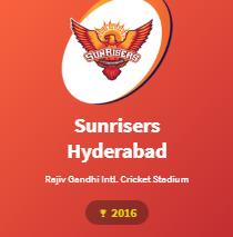 Sunrisers Hyderabad Squad