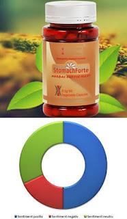 pareri forum stomach forte remediu natural gastrita si ulcer