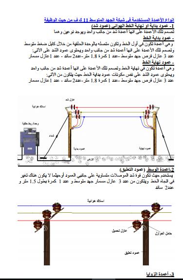 كتاب : خطوط النقل والكابلات للمهندس / السيد عبدالمجيد