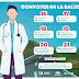 Convoyes de la Salud y Pueblos Indígenas estarán en cuatro municipios