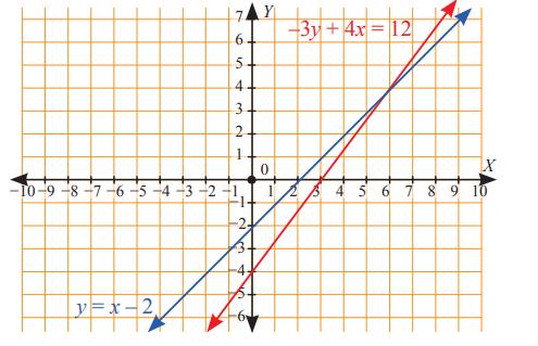 Jawaban Buku Matematika Kelas 8 Uji Kompetensi 4 Hal 181 188 Persamaan Garis Lurus Pentium Sintesi