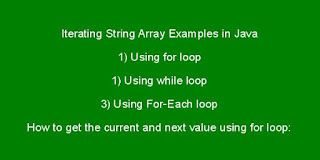 Iterating String Array Examples in Java