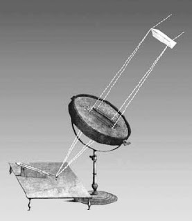 eksperimen Herschel