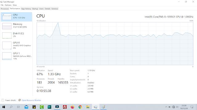 CPU usage while rendering 1080p video