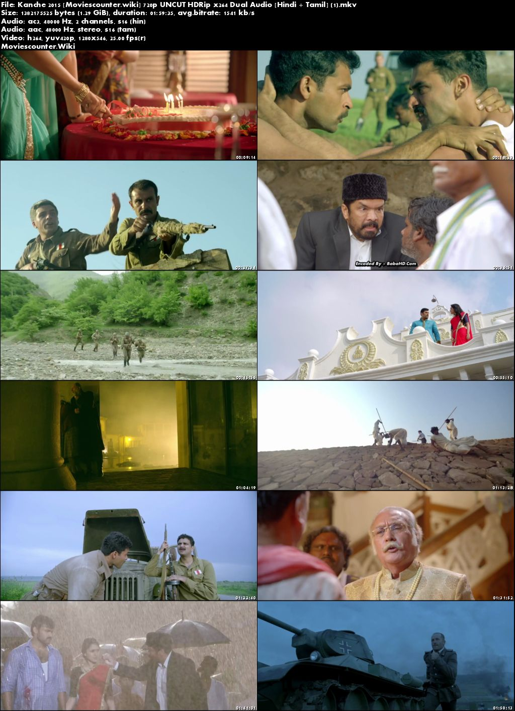 Screen Shots Kanche 2015 Hindi Dubbed HD 720p