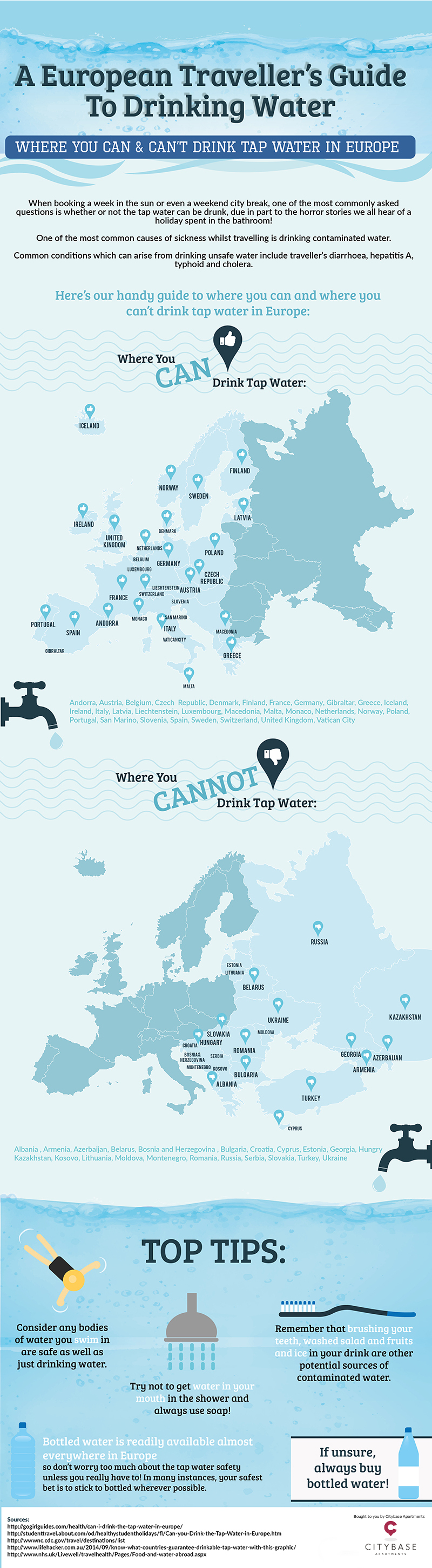 A European Traveller's Guide To Drinking Water #infographic #Water #Drinking Water #European Traveller's #Travel