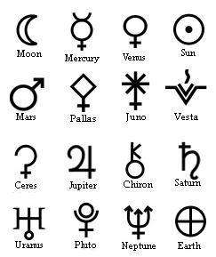 Asal-Usul Simbol Pria Dan Wanita Di Dunia Sains - Ninja ...