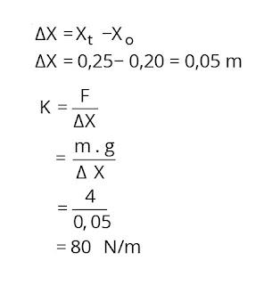 Pembahasan Soal Fisika Tentang Elastisitas Bahan nomor 2