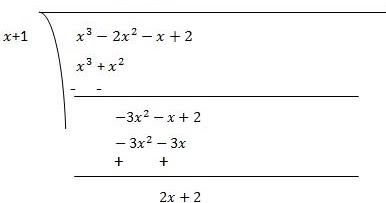 NCERT Solutions for Class 9th: Ch 2 Polynomials Maths (Part -2