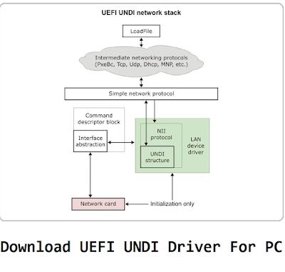 UEFI-UNDI-Driver-Download