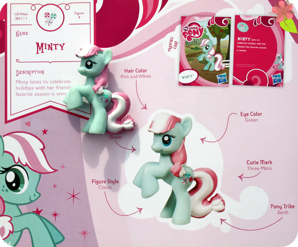 Mini Pony collector's Guide - My Little Pony
