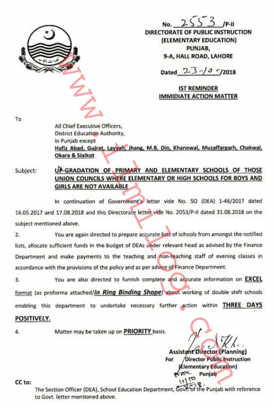 Up-gradation of Primary and Elementary Schools & Teacher
