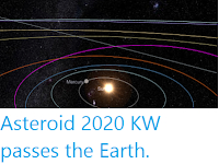 https://sciencythoughts.blogspot.com/2020/05/asteroid-2020-kw-passes-earth.html