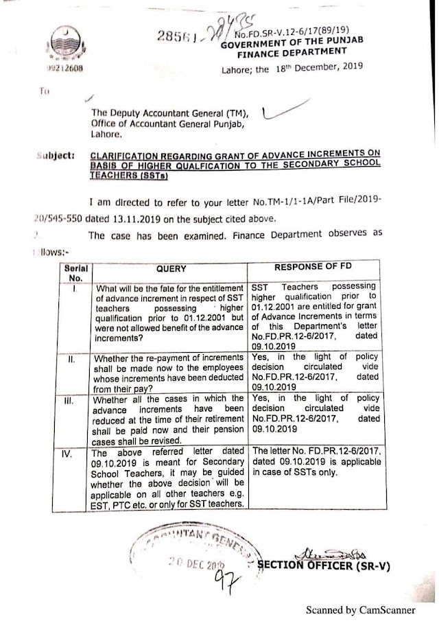 CLARIFICATION REGARDING GRANT OF ADVANCE INCREMENTS ON THE BASIS OF HIGHER QUALIFICATION TO SSTs