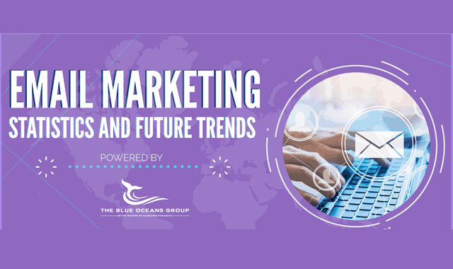 Walking you through the future trends of email marketing