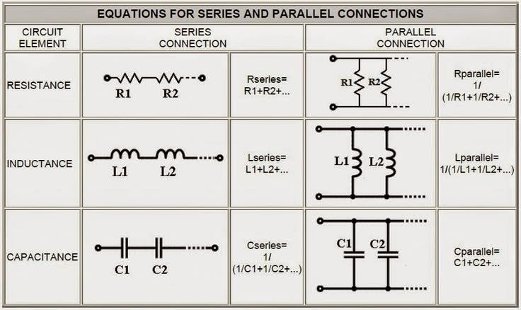 Electrical Engineering World Equations For Series And