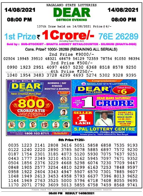 Lottery Sambad Today Result 15.08.21