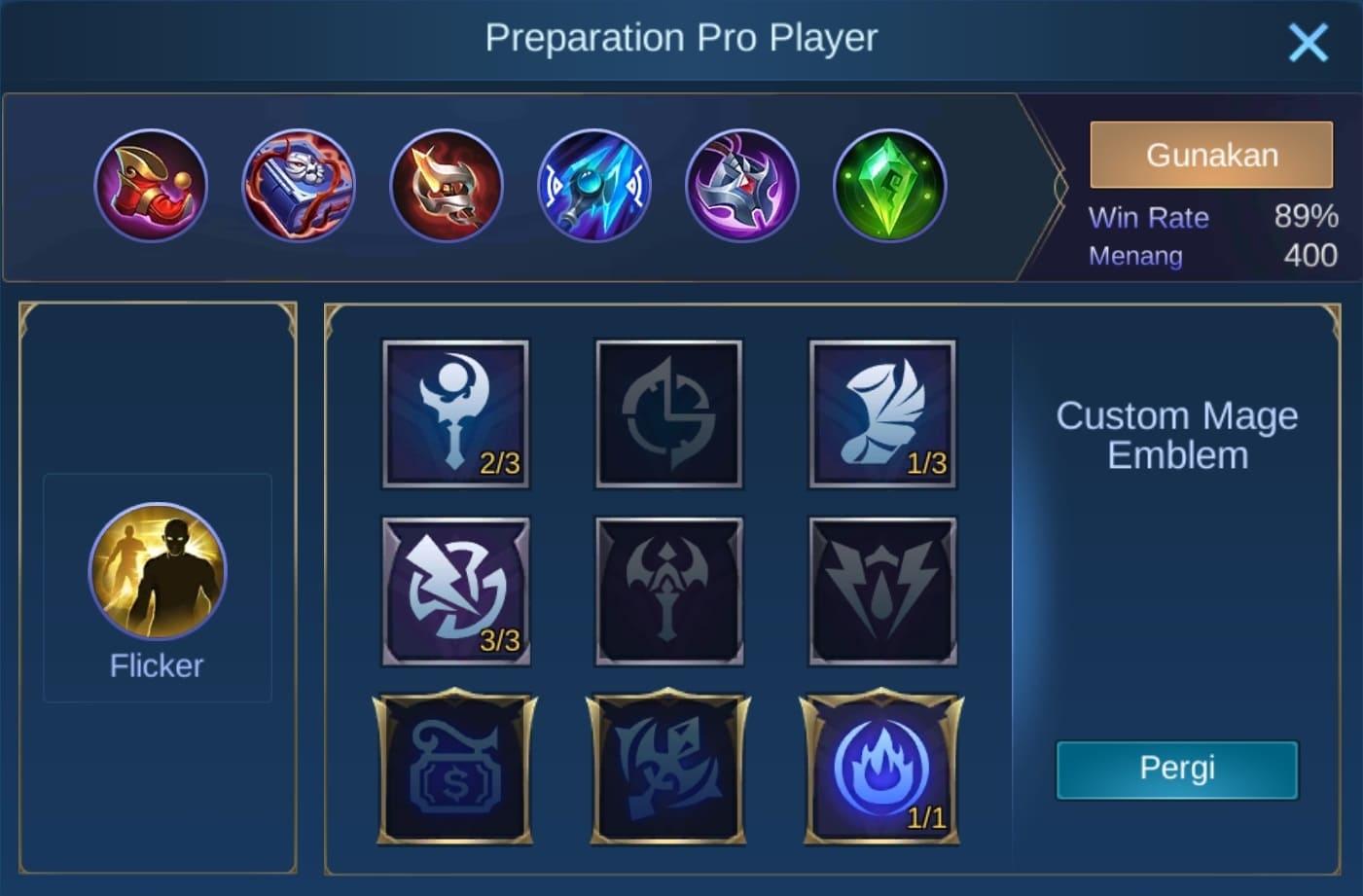 build item luo yi tersakit