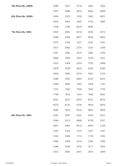 Kerala Lottery Result 17.04.2021 Karunya Lottery Results KR 495