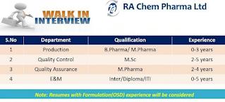 RA Chem Pharma Ltd Recruitment ITI/ Inter/ Diploma/ BSc/ MSc/ B.Pharm/ M.Pharm Candidates || Walk-In Interview
