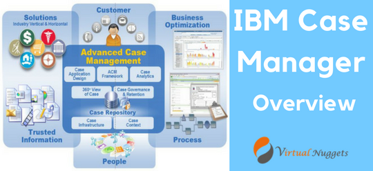 IBM Case Manager Architecture Overview - virtualnuggets.com