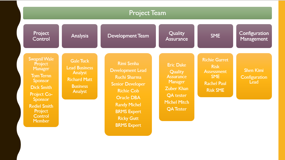 Project kickoff meeting template download free project for Sales team structure template