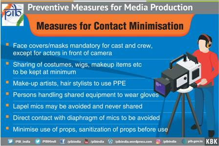 Measures-for-Contract-Minimisation