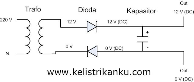 Mengapa Rangkaian Elektronika Menggunakan Listrik DC dan di rumah listriknya AC ?
