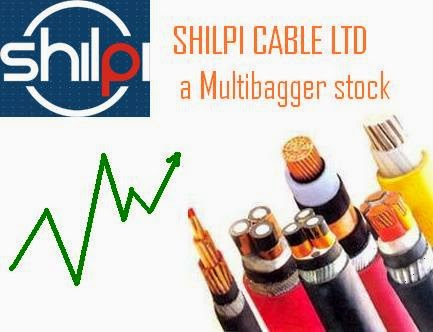 Image result for shilpi cable